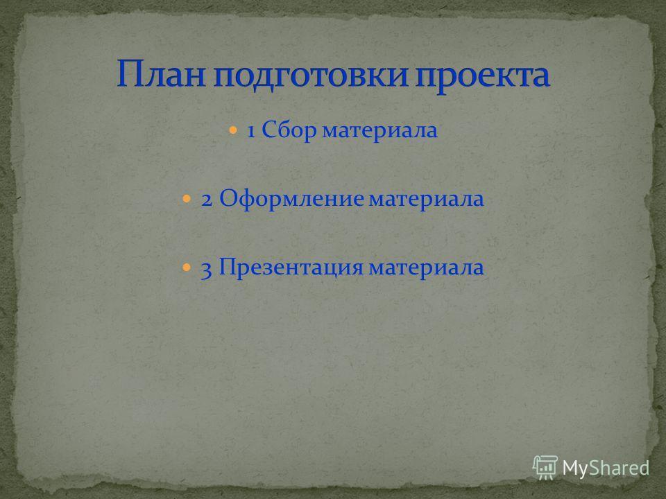 1 Сбор материала 2 Оформление материала 3 Презентация материала