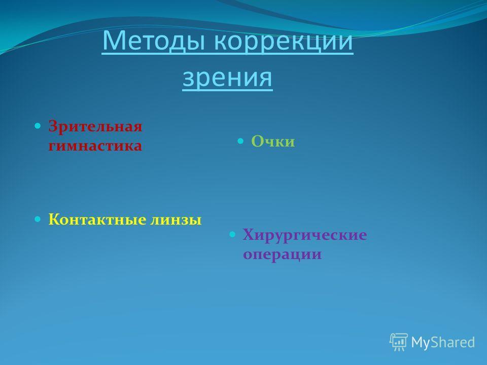 Методы коррекции зрения Очки Хирургические операции Контактные линзы Зрительная гимнастика