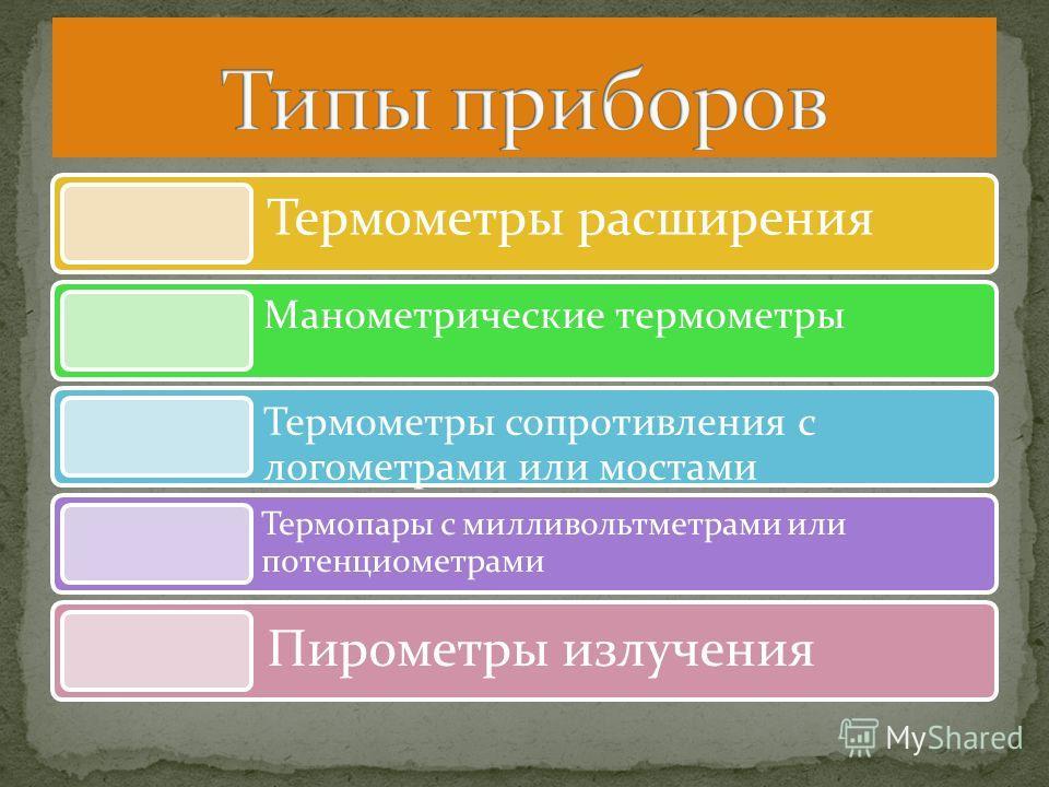 Термометры расширения Манометрические термометры Термометры сопротивления с логометрами или мостами Термопары с милливольтметрами или потенциометрами Пирометры излучения