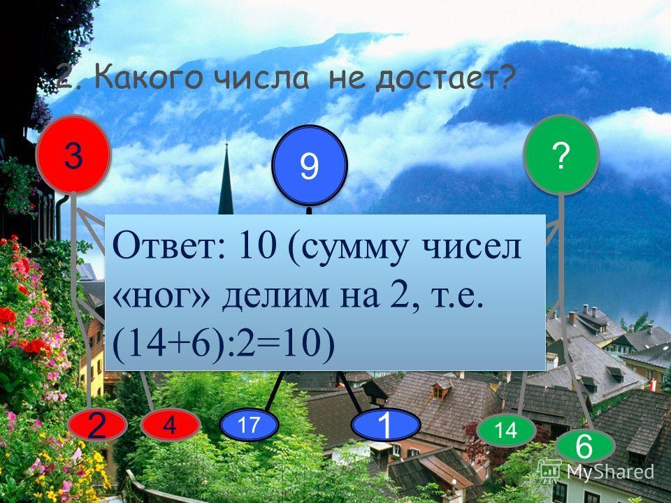 Однажды в этот город забрели юные путешественники +,, :, –, ( ) 1). Вставь пропущенное число. Ответ: 12 (от суммы чисел «окон» отнять число «двери», т.е. (5+11)-4=12)