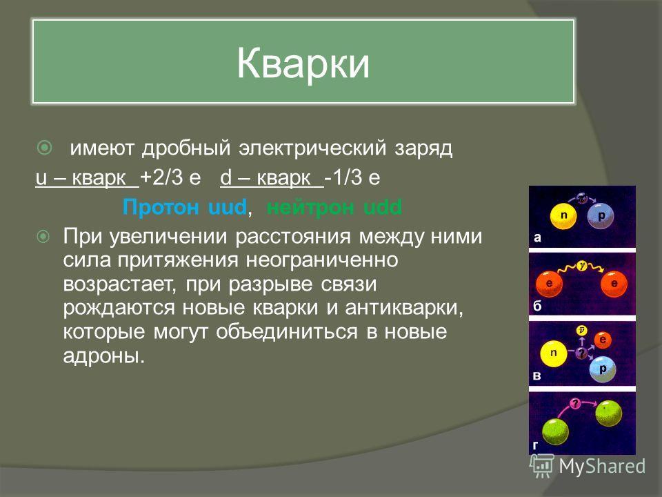 Кварки имеют дробный электрический заряд u – кварк +2/3 е d – кварк -1/3 е Протон uud, нейтрон udd При увеличении расстояния между ними сила притяжения неограниченно возрастает, при разрыве связи рождаются новые кварки и антикварки, которые могут объ
