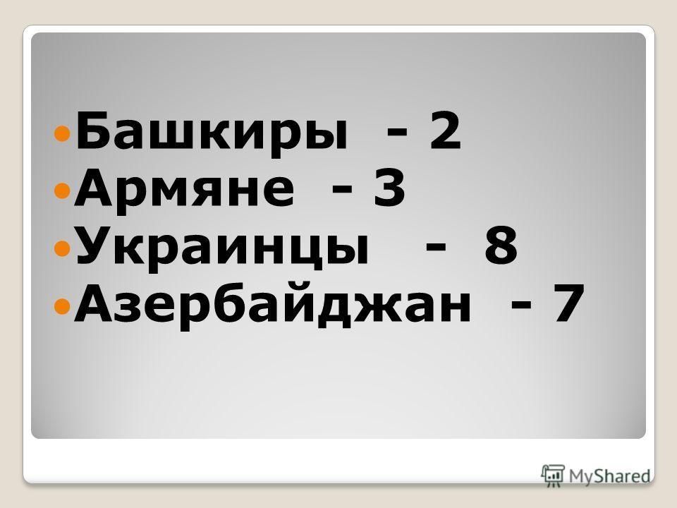 Башкиры - 2 Армяне - 3 Украинцы - 8 Азербайджан - 7
