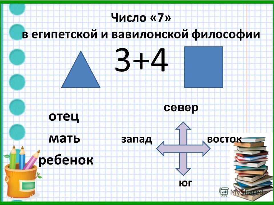 Число «7» в египетской и вавилонской философии 3+4 отец мать запад восток ребенок юг север