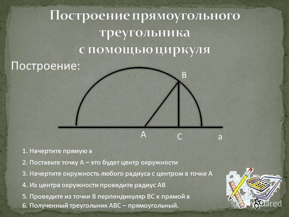 Построение: А 1. Начертите прямую а 2. Поставьте точку А – это будет центр окружности 3. Начертите окружность любого радиуса с центром в точке А 4. Из центра окружности проведите радиус АВ В а 5. Проведите из точки В перпендикуляр ВС к прямой а С 6.