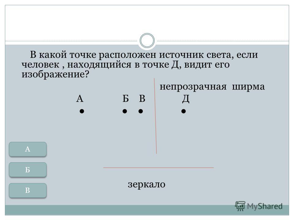 На каком рисунке угол отражения обозначен правильно? 1 2 3 1 1 2 2 3 3