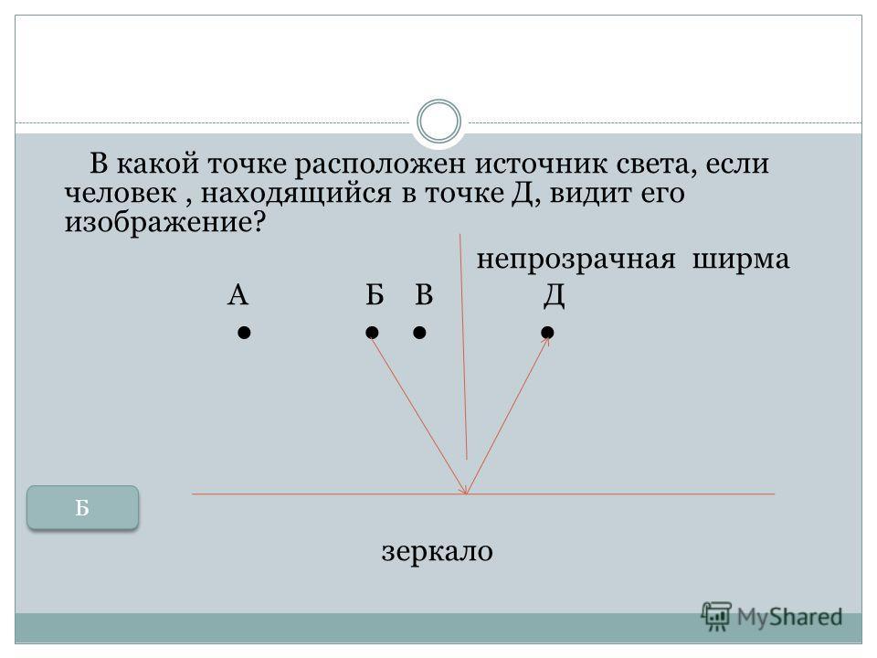 В какой точке расположен источник света, если человек, находящийся в точке Д, видит его изображение? непрозрачная ширма А Б В Д зеркало А А Б Б В В