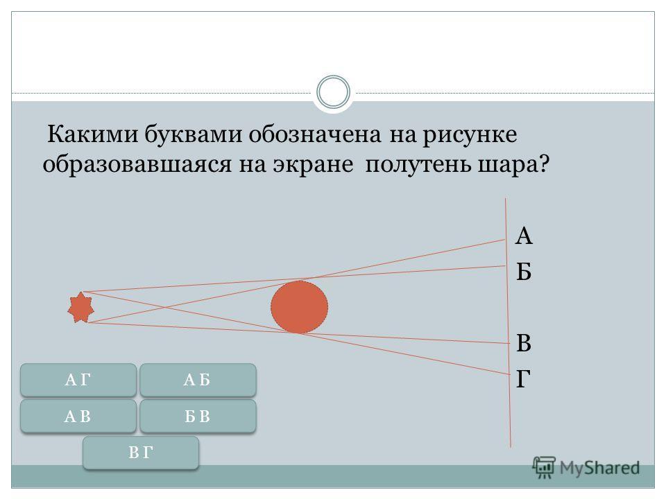 Какими буквами обозначена на рисунке образовавшаяся на экране тень шара? А Б В Г А Г Б В А Б А В В Г