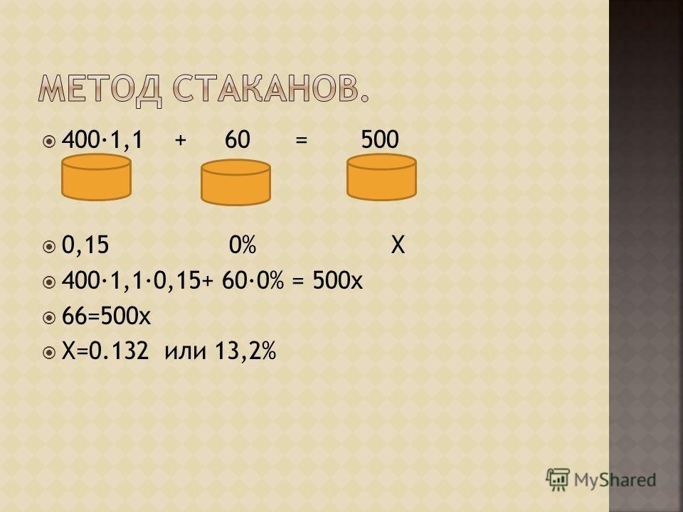 4001,1 + 60 = 500 0,15 0% Х 4001,10,15+ 600% = 500х 66=500х Х=0.132 или 13,2%