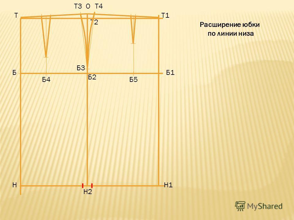 Т Б Н Т1 Б1 Н1 Т2 Б2 Н2 ОТ3Т4 Б3 Б4Б5 Расширение юбки по линии низа
