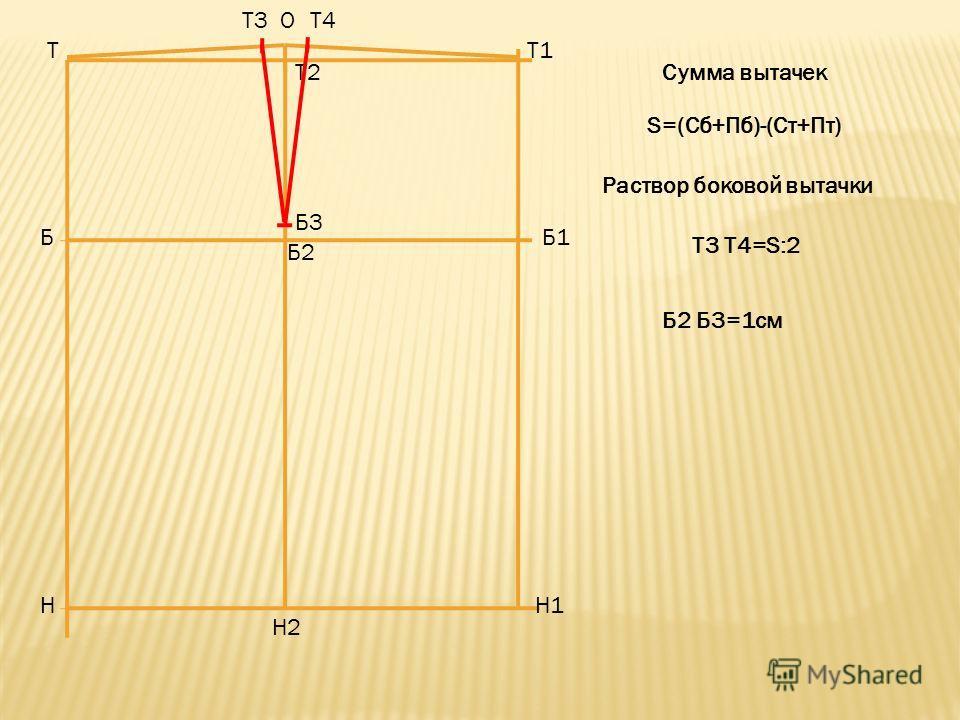 Т Б Н Т1 Б1 Н1 Т2 Б2 Н2 О Т3Т4 Б3 S=(Сб+Пб)-(Ст+Пт) Сумма вытачек Раствор боковой вытачки Т3 Т4=S:2 Б2 Б3=1см
