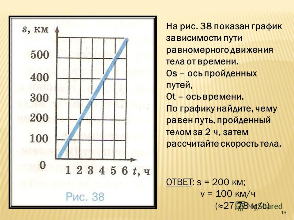 На рис. 38 показан график зависимости пути равномерного движения тела от времени. Оs – ось пройденных путей, Оt – ось времени. По графику найдите, чему равен путь, пройденный телом за 2 ч, затем рассчитайте скорость тела. ОТВЕТ: s = 200 км; v = 100 к