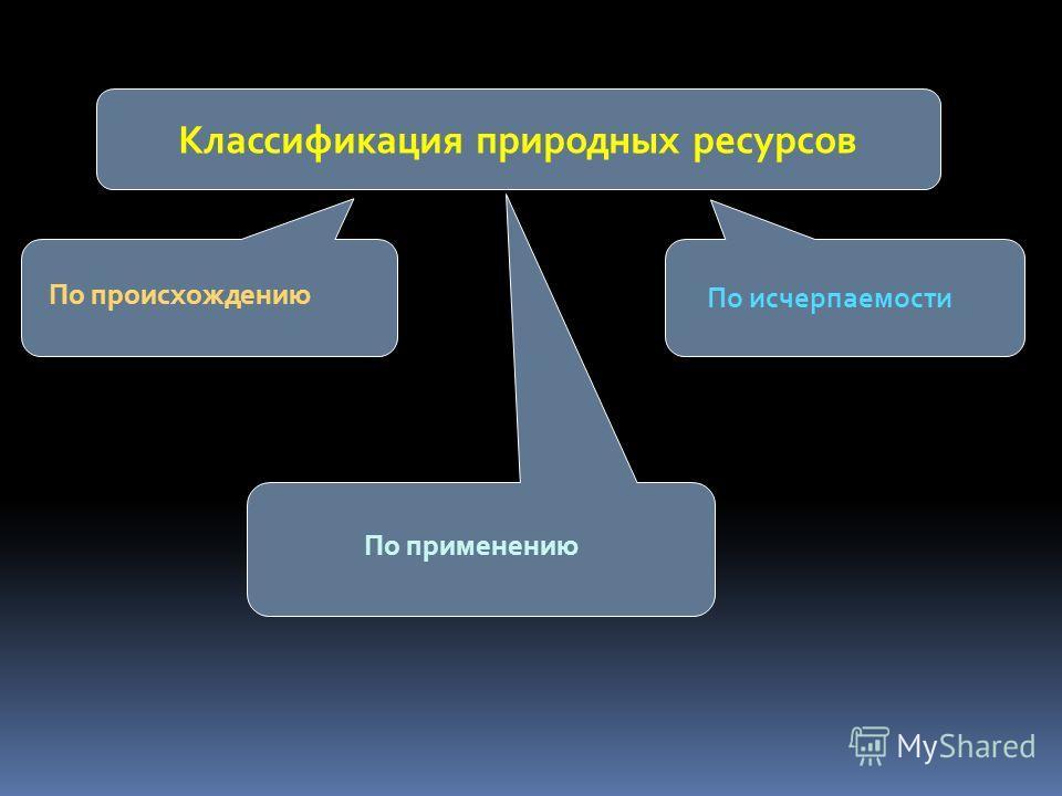 Классификация природных ресурсов По происхождению По исчерпаемости По применению