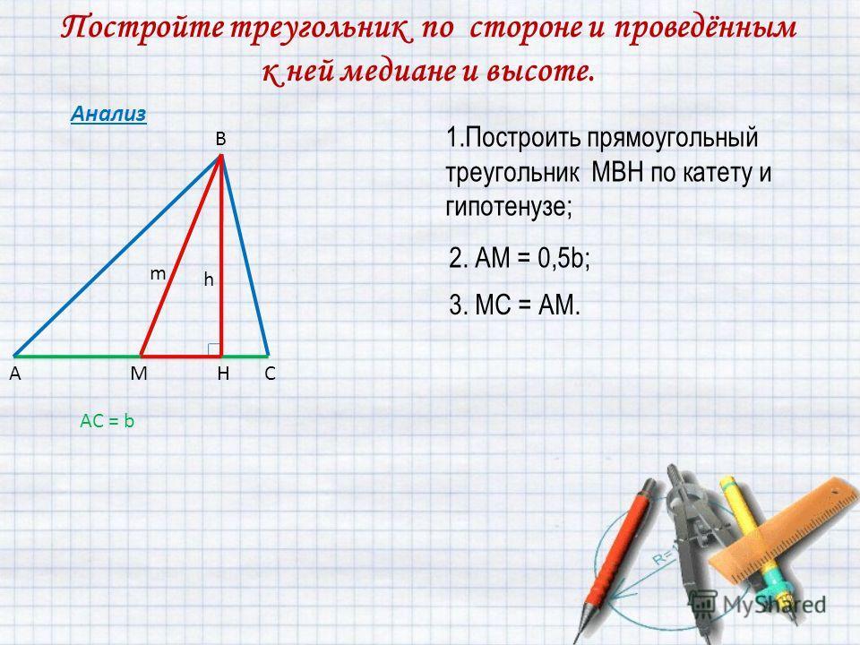 Постройте треугольник по стороне и проведённым к ней медиане и высоте. Анализ А В СНМ m h AC = b 1.Построить прямоугольный треугольник МВН по катету и гипотенузе; 2. АМ = 0,5b; 3. МС = АМ.