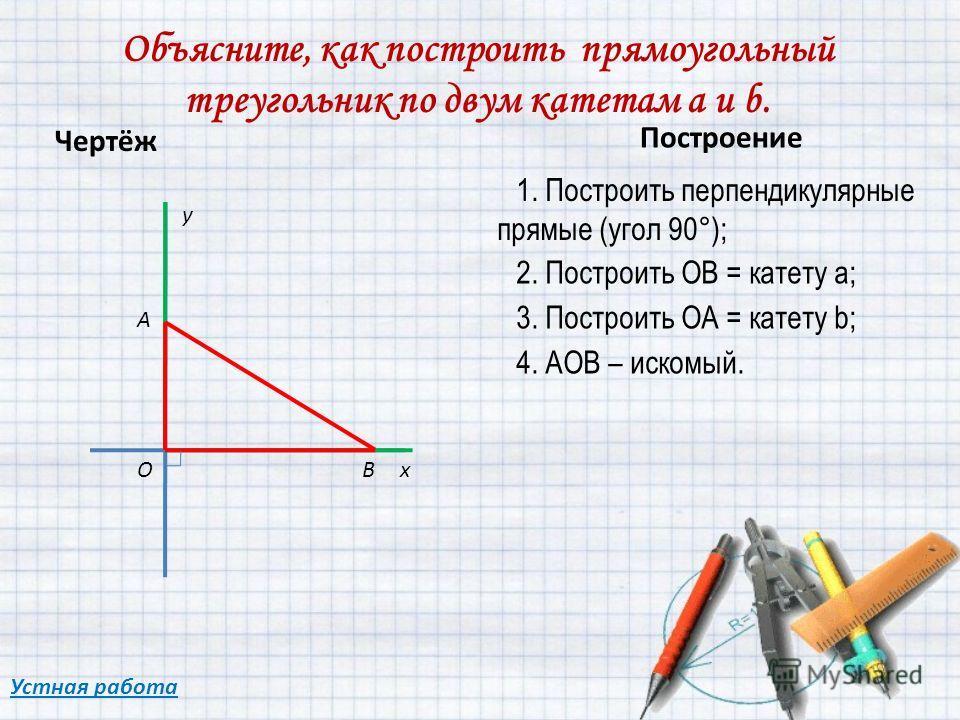 Объясните, как построить прямоугольный треугольник по двум катетам a и b. 1. Построить перпендикулярные прямые (угол 90°); Чертёж Построение 2. Построить OB = катету а; 4. АOB – искомый. x y OВ 3. Построить OА = катету b; А Устная работа
