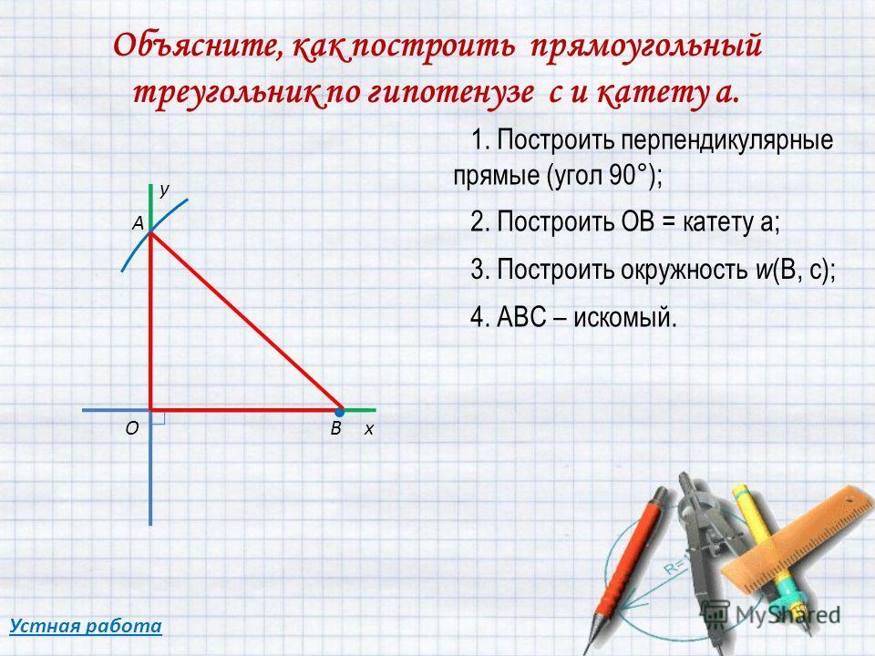 Объясните, как построить прямоугольный треугольник по гипотенузе c и катету a. 1. Построить перпендикулярные прямые (угол 90°); 2. Построить OB = катету а; Ox y В 3. Построить окружность w (В, с); 4. АВС – искомый. A Устная работа