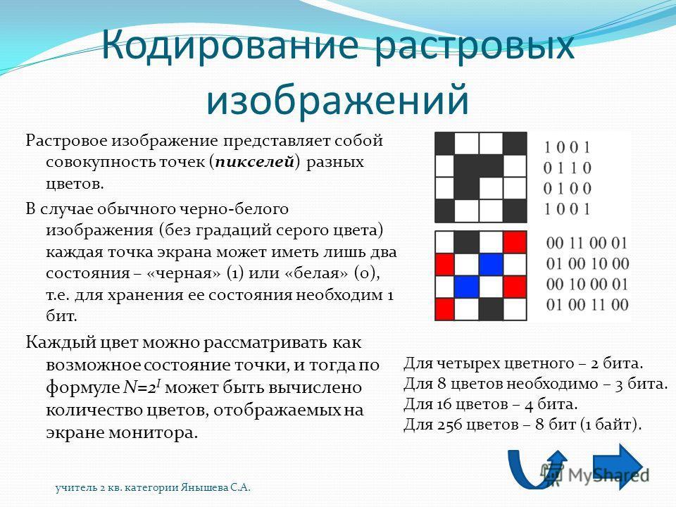 Двоичное кодирование графической информации Создавать и хранить графические объекты в компьютере можно двумя способами – как растровое или как векторное изображение. Для каждого типа изображений используется свой способ кодирования. учитель 2 кв. кат