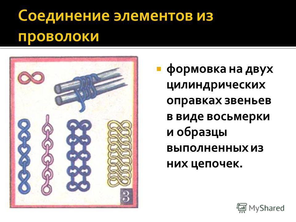 формовка на двух цилиндрических оправках звеньев в виде восьмерки и образцы выполненных из них цепочек.