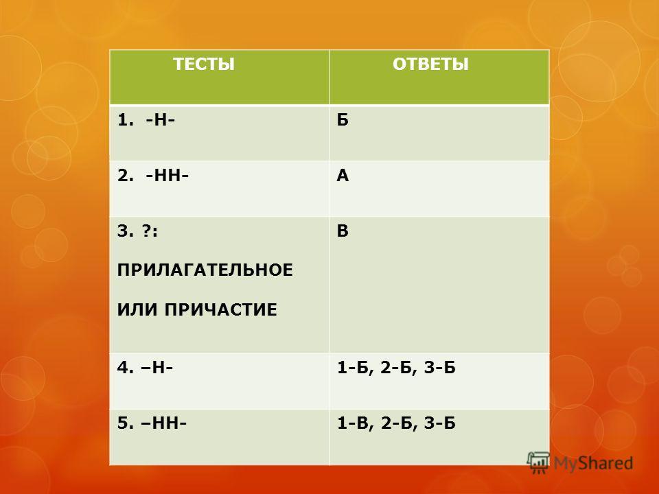 ТЕСТОТВЕТЫ ТЕСТЫ ОТВЕТЫ 1. -Н-Б 2. -НН-А 3.?: ПРИЛАГАТЕЛЬНОЕ ИЛИ ПРИЧАСТИЕ В 4. –Н-1-Б, 2-Б, 3-Б 5. –НН-1-В, 2-Б, 3-Б