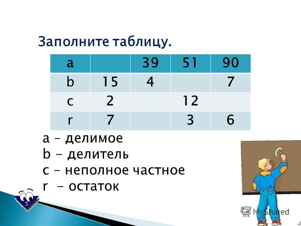 Заполните таблицу. а – делимое b - делитель с – неполное частное r - остаток a395190 b1547 c212 r736