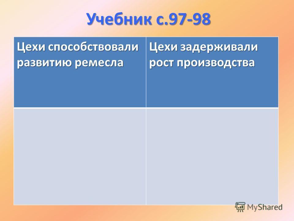 Учебник с.97-98 Цехи способствовали развитию ремесла Цехи задерживали рост производства