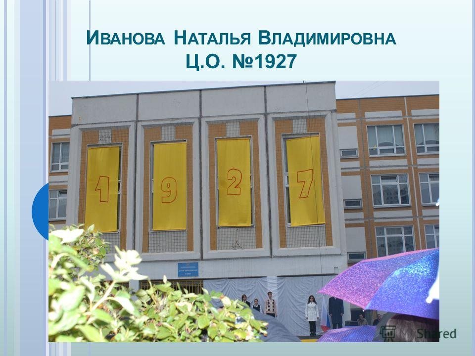 И ВАНОВА Н АТАЛЬЯ В ЛАДИМИРОВНА Ц.О. 1927