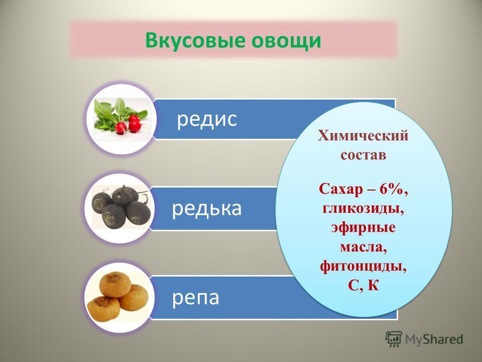 Белые коренья Эфирные масла, Каротин Витамины: С, В 1, В 2
