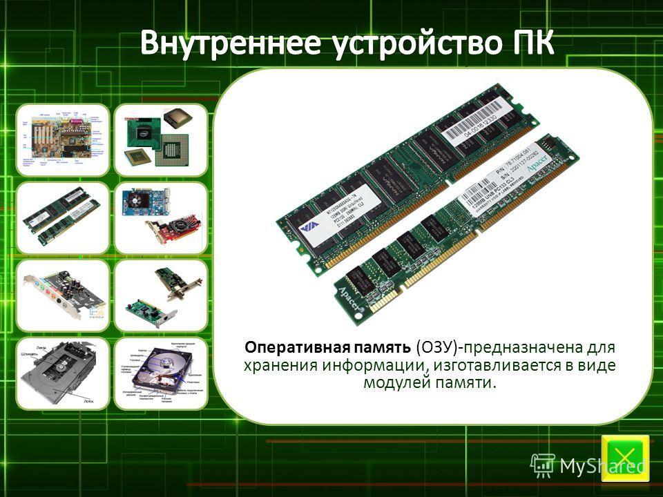 Оперативная память (ОЗУ)-предназначена для хранения информации, изготавливается в виде модулей памяти.