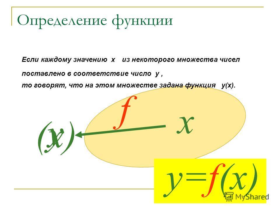 Определение функции Если каждому значению хиз некоторого множества чисел поставлено в соответствие число у, то говорят, что на этом множестве задана функция у(х). х у y=f(х)y=f(х) f (х)(х)