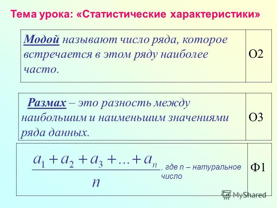 Модой называют число ряда, которое встречается в этом ряду наиболее часто. О2 Размах – это разность между наибольшим и наименьшим значениями ряда данных. О3 Тема урока: «Статистические характеристики» Ф1, где n – натуральное число