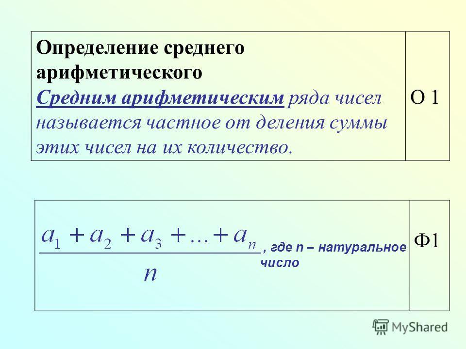 Определение среднего арифметического Средним арифметическим ряда чисел называется частное от деления суммы этих чисел на их количество. О 1 Ф1, где n – натуральное число