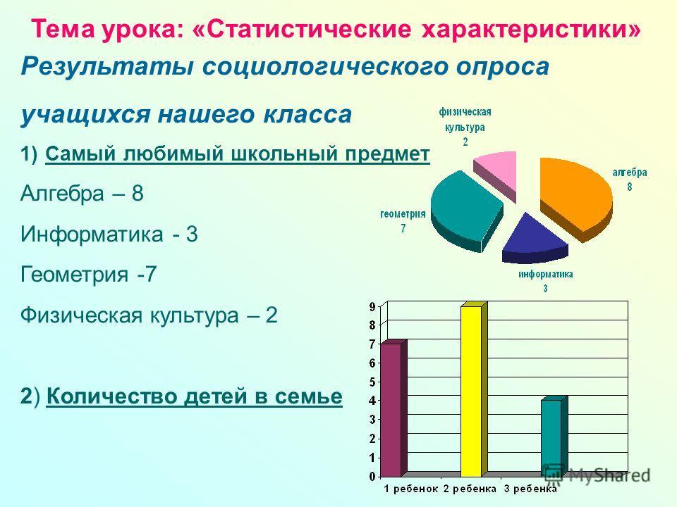 Тема урока: «Статистические характеристики» Результаты социологического опроса учащихся нашего класса 1)Самый любимый школьный предмет Алгебра – 8 Информатика - 3 Геометрия -7 Физическая культура – 2 2) Количество детей в семье