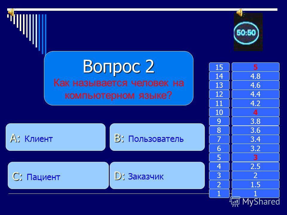 Вопрос 1 Что изучает информатика? (одним словом) B: B: алгоритмы A: A: информацию D: D: программы C: C: курс пользователя 11 2 3 4 5 6 7 8 9 10 11 12 13 14 15 1.5 2 2.5 3 3.2 3.4 3.6 3.8 4 4.2 4.4 4.6 4.8 5