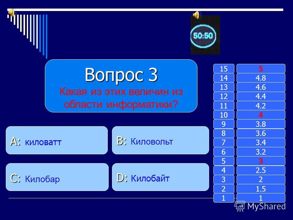 Вопрос 2 Как называется человек на компьютерном языке? B: B: Пользователь A: A: Клиент D: D: Заказчик C: C: Пациент 11 2 3 4 5 6 7 8 9 10 11 12 13 14 15 1.5 2 2.5 3 3.2 3.4 3.6 3.8 4 4.2 4.4 4.6 4.8 5