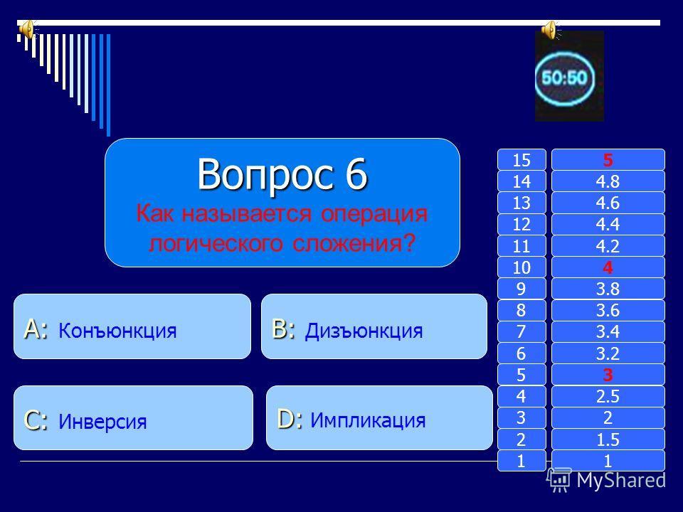 Вопрос 5 Как называется наука о законах и формах мышления? B: B: Кибернетика A: A: Логистика D: D: Информатика C: C: Логика 11 2 3 4 5 6 7 8 9 10 11 12 13 14 15 1.5 2 2.5 3 3.2 3.4 3.6 3.8 4 4.2 4.4 4.6 4.8 5