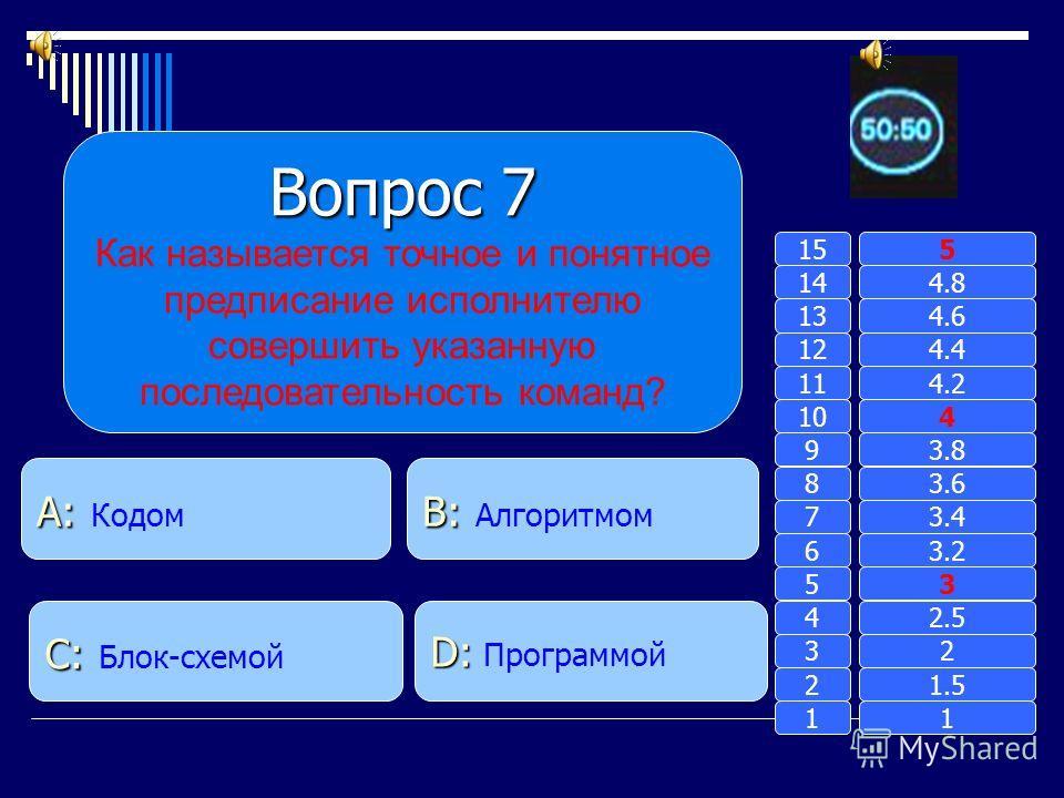 Вопрос 6 Как называется операция логического сложения? B: B: Дизъюнкция A: A: Конъюнкция D: D: Импликация C: C: Инверсия 11 2 3 4 5 6 7 8 9 10 11 12 13 14 15 1.5 2 2.5 3 3.2 3.4 3.6 3.8 4 4.2 4.4 4.6 4.8 5