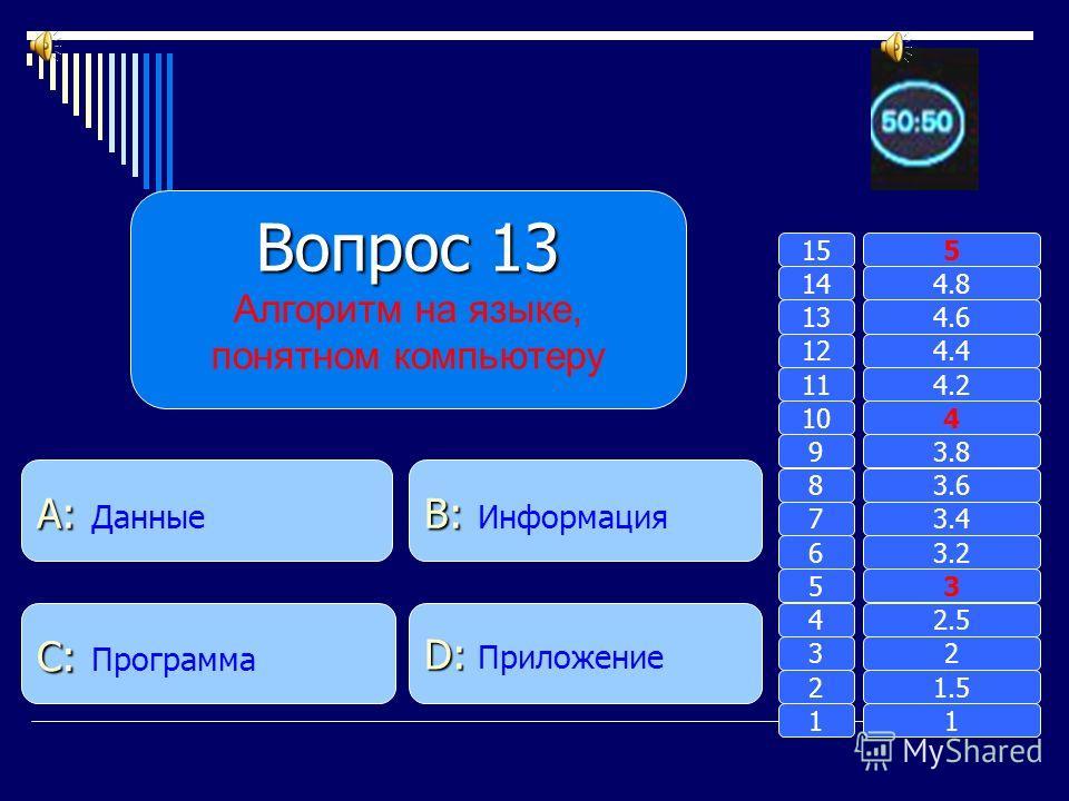 Вопрос 12 Как называется микросхема компьютера, управляющая всеми вычислениями? B: B: Модем A: A: Адаптер D: D: Сервер C: C: Процессор 11 2 3 4 5 6 7 8 9 10 11 12 13 14 15 1.5 2 2.5 3 3.2 3.4 3.6 3.8 4 4.2 4.4 4.6 4.8 5