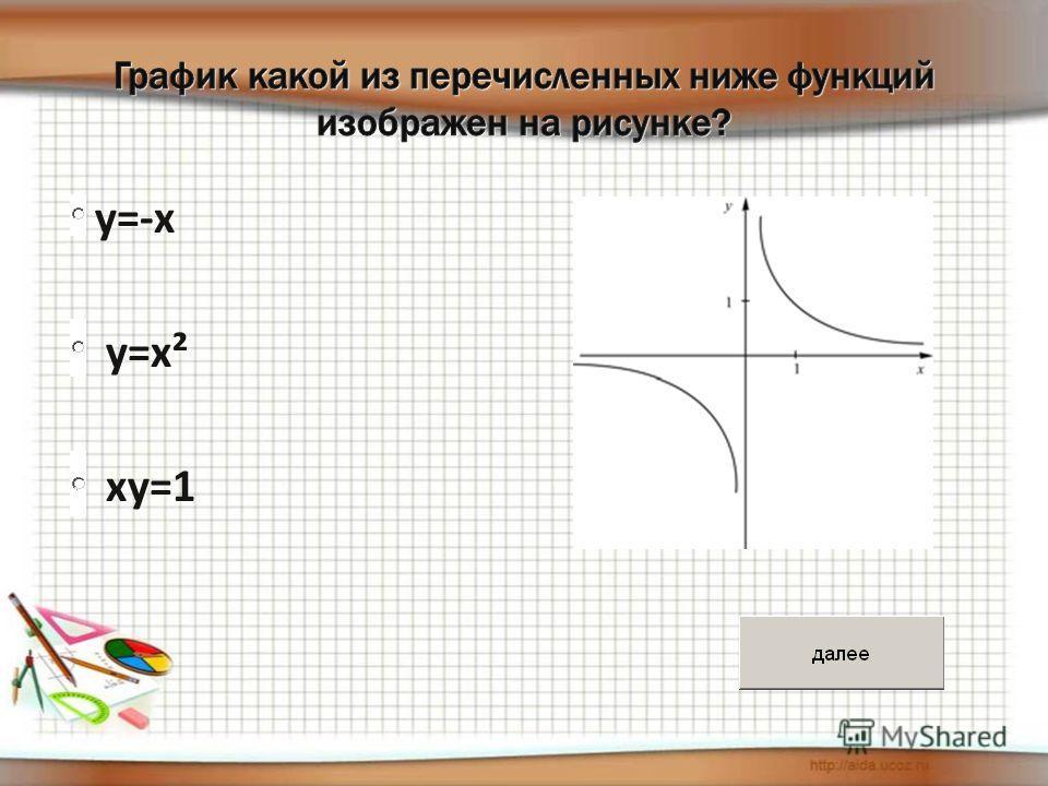 y=-x y=-x y=x² y=x² xy=1 xy=1