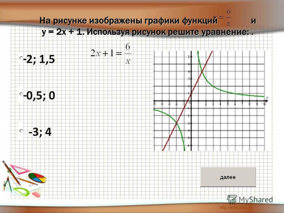 –2; 1,5 –2; 1,5 –0,5; 0 –0,5; 0 -3; 4 -3; 4