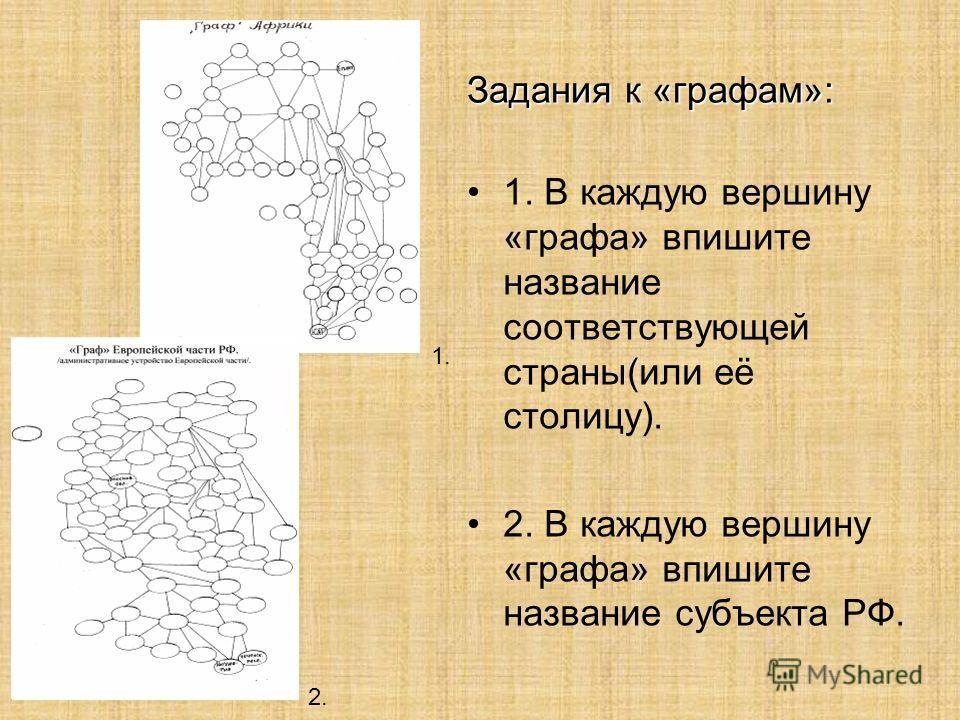 Задания к «графам»: 1. В каждую вершину «графа» впишите название соответствующей страны(или её столицу). 2. В каждую вершину «графа» впишите название субъекта РФ. 1. 2.
