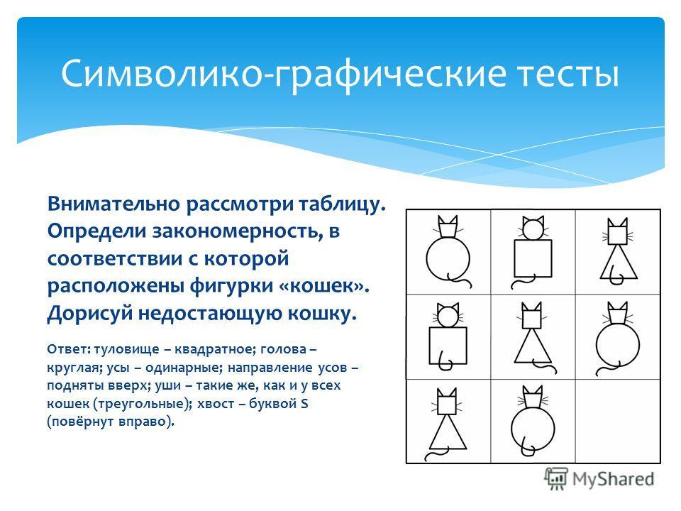 Символико-графические тесты Внимательно рассмотри таблицу. Определи закономерность, в соответствии с которой расположены фигурки «кошек». Дорисуй недостающую кошку. Ответ: туловище – квадратное; голова – круглая; усы – одинарные; направление усов – п