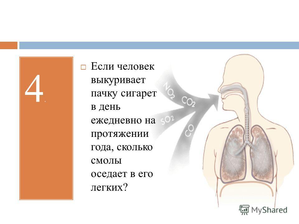 4.4. Если человек выкуривает пачку сигарет в день ежедневно на протяжении года, сколько смолы оседает в его легких ?