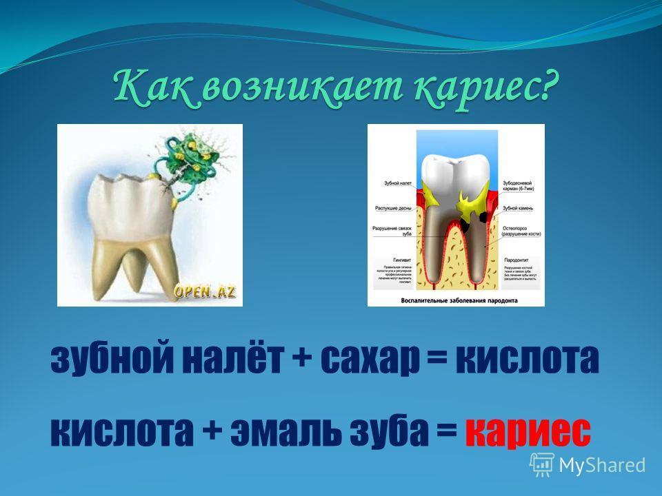 Как возникает кариес? зубной налёт + сахар = кислота кислота + эмаль зуба = кариес