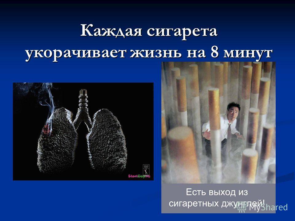 Каждая сигарета укорачивает жизнь на 8 минут