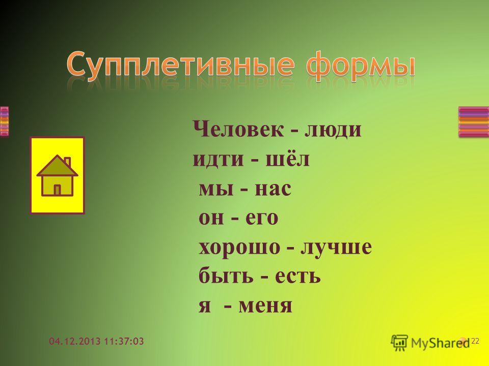 Что такое грамматические ошибки? 21 04.12.2013 11:37:03