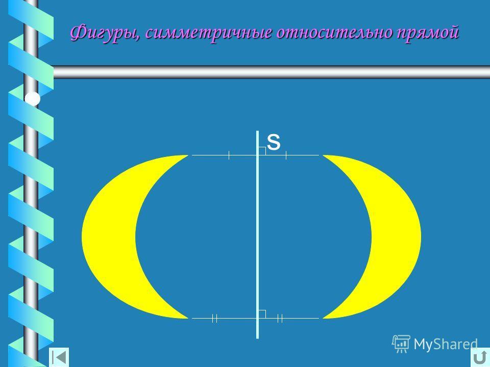 Фигуры, симметричные относительно прямой Фигуры, симметричные относительно прямой s