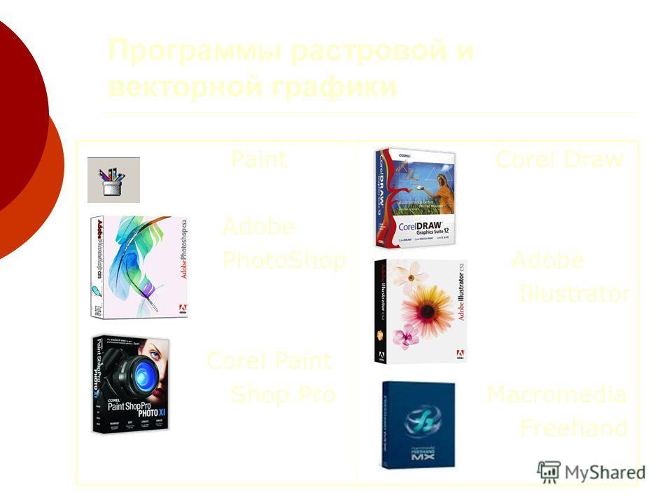 Программы растровой и векторной графики Paint Adobe PhotoShop Corel Paint Shop Pro Corel Draw Adobe Illustrator Macromedia Freehand
