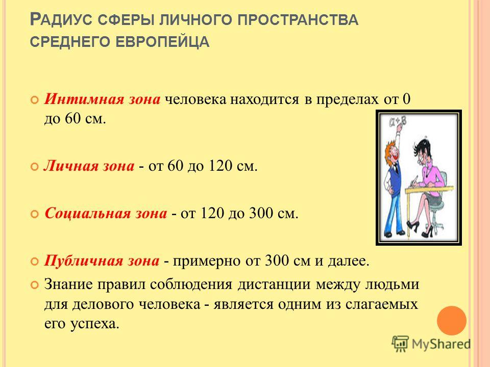 Р АДИУС СФЕРЫ ЛИЧНОГО ПРОСТРАНСТВА СРЕДНЕГО ЕВРОПЕЙЦА Интимная зона человека находится в пределах от 0 до 60 см. Личная зона - от 60 до 120 см. Социальная зона - от 120 до 300 см. Публичная зона - примерно от 300 см и далее. Знание правил соблюдения