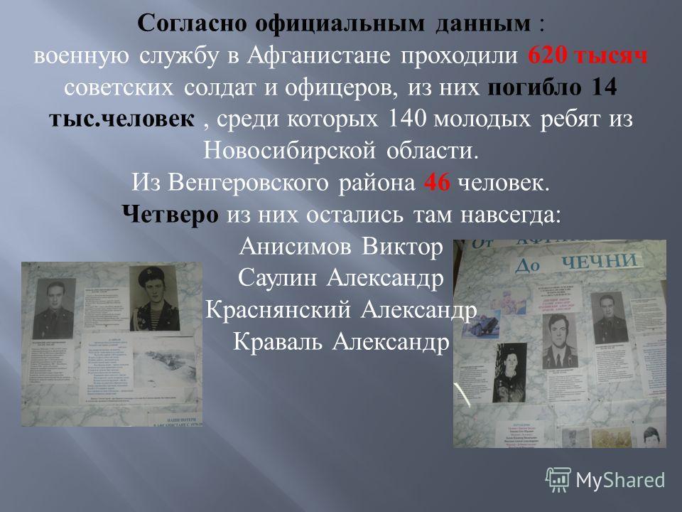 Согласно официальным данным : военную службу в Афганистане проходили 620 тысяч советских солдат и офицеров, из них погибло 14 тыс.человек, среди которых 140 молодых ребят из Новосибирской области. Из Венгеровского района 46 человек. Четверо из них ос