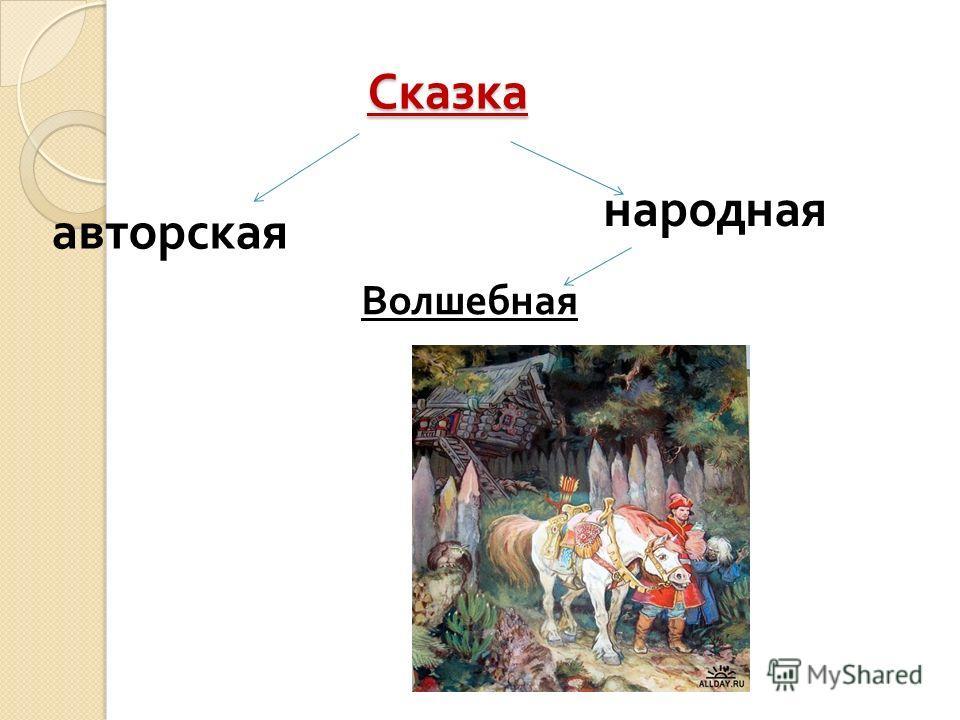 Сказка Сказка авторская народная Волшебная