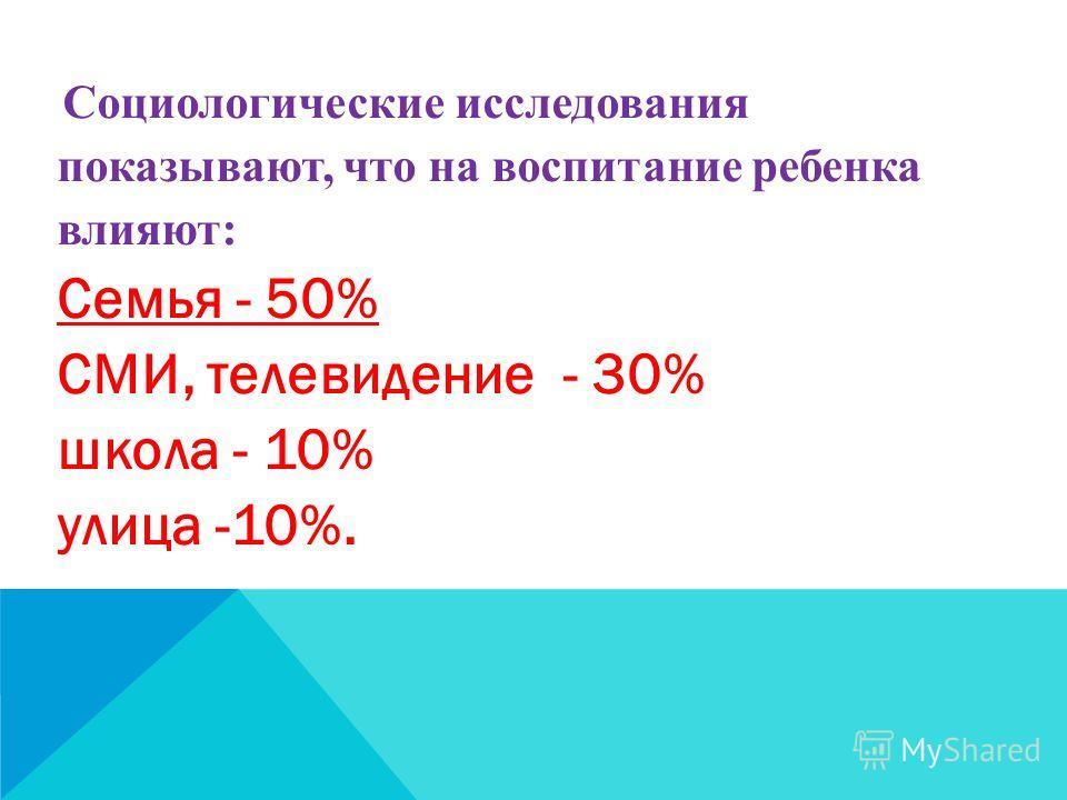 Социологические исследования показывают, что на воспитание ребенка влияют: Семья - 50% СМИ, телевидение - 30% школа - 10% улица -10%.